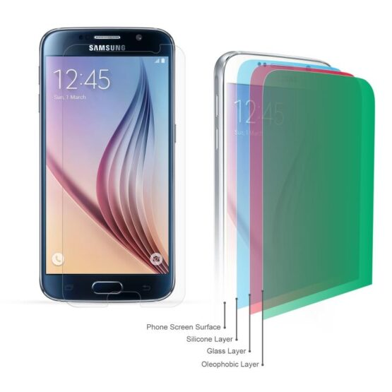 S6 Tempered Glass Protector