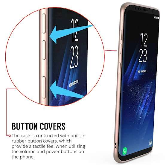 Displays Button Covers on Samsung Galaxy S8 Case