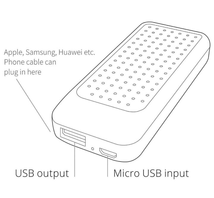 Diagram showing USB input to powerbank
